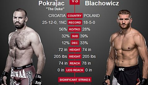 JDS vs. Rothwell? No excuses! UFC Fight Night Zagreb is a MUST!